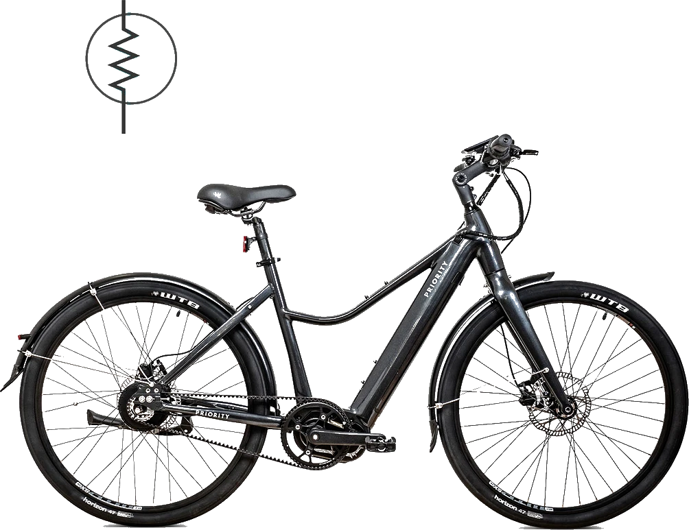 PRIORITY CURRENT E-BIKE – Review